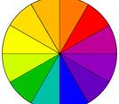 Теория цвета ч.3 — Создание собственной цветовой палитры