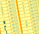 Специальные символы с  помощью комбинаций Alt +