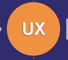 Понятие пользовательского опыта или UX в веб-дизайне
