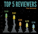 Подборка инфографики №3
