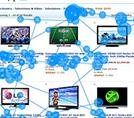 7 способов улучшить юзабилити сайта.