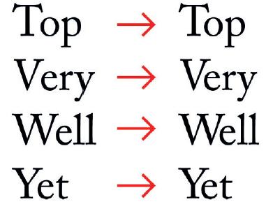 Правильная типографика: кернинг (Kerning)